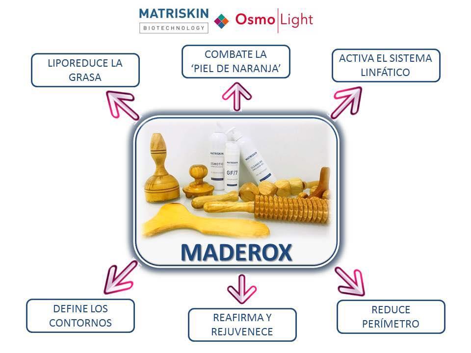 maderox